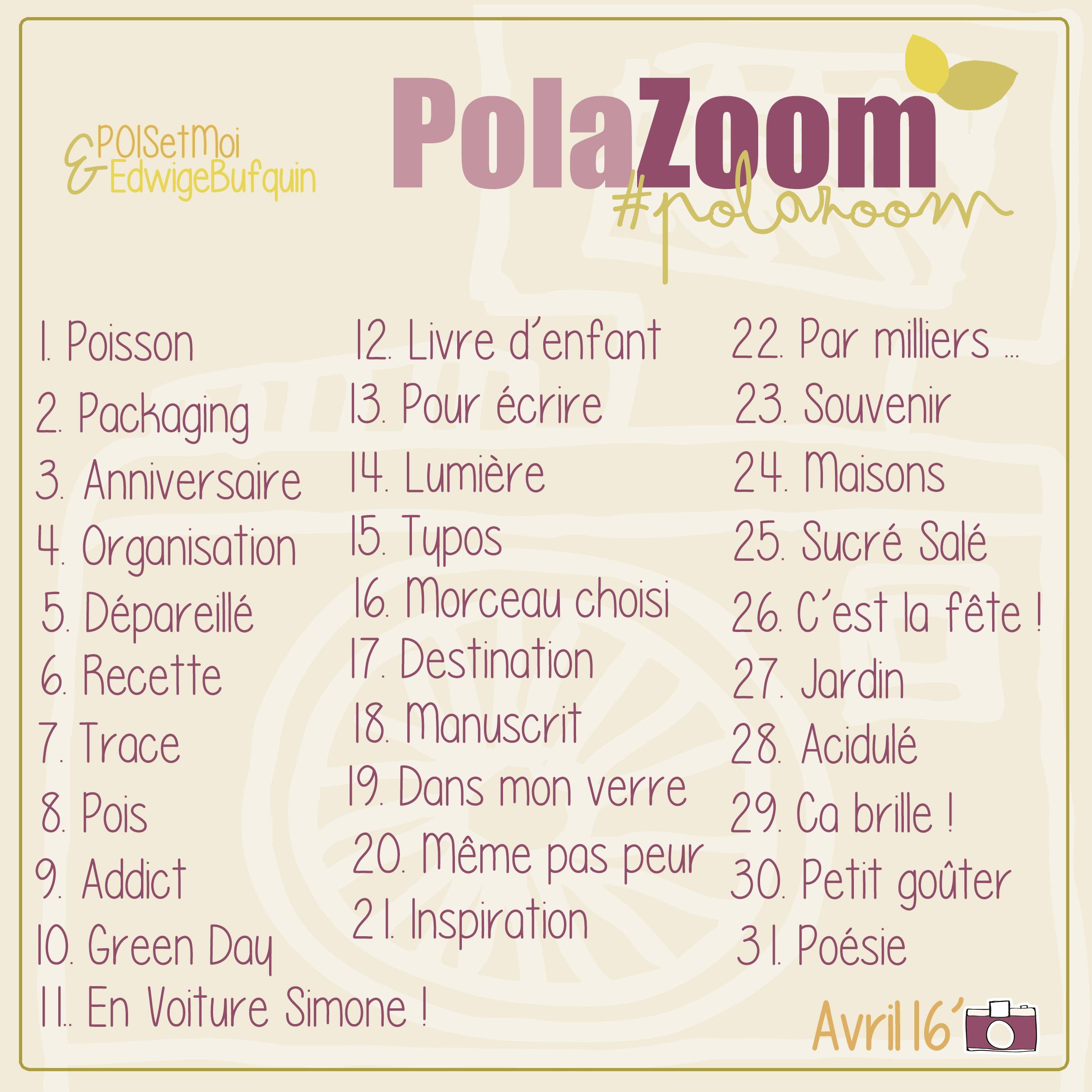 polazoom
